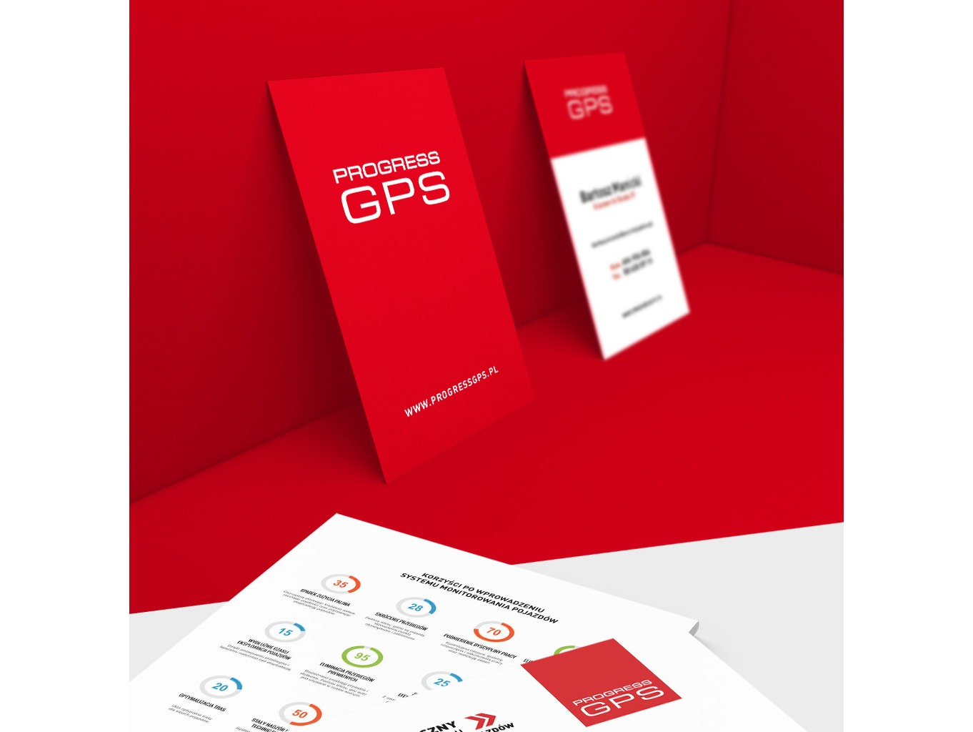 Progress GPS 2